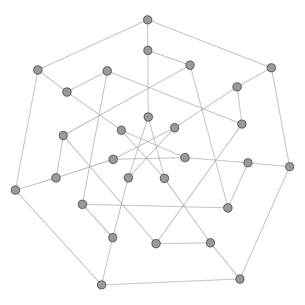 The Coxeter graph